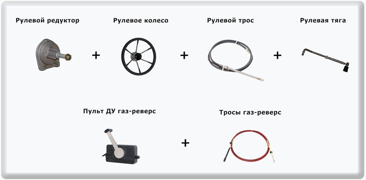 Комплектующие для установки дистанционного управления 2